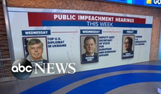 What to watch as public impeachment hearings begin   ABC News