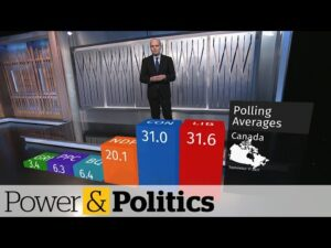 How does today's polling compare to 2019?