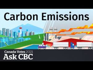 Why emission targets are critical to this election   Ask CBC News